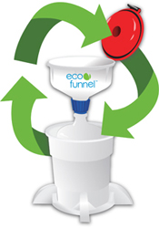 Use ECO Funnel to Minimize Solvent Waste Fumes
