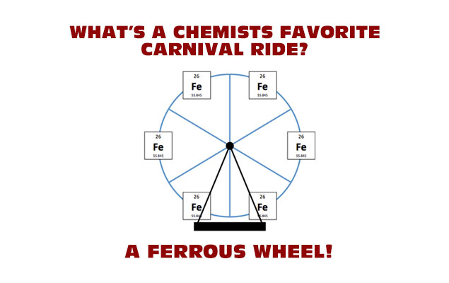 facebook-timeline-sj-ferrous-wheel.jpg